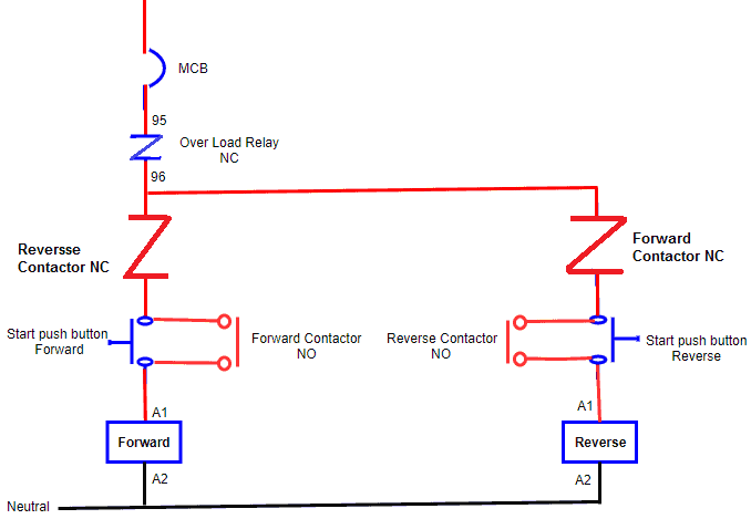electrical wiring diagram forward reverse motor control and power forward reverse starter diagram engineering portal  forward reverse starter diagram