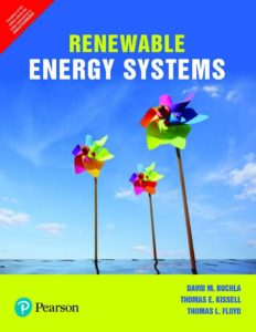 EE8703 Renewable Energy Systems