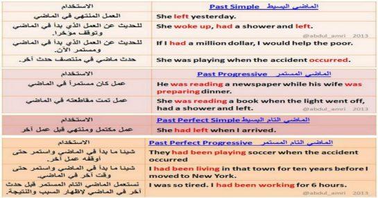 English 100 English 100 Part 26