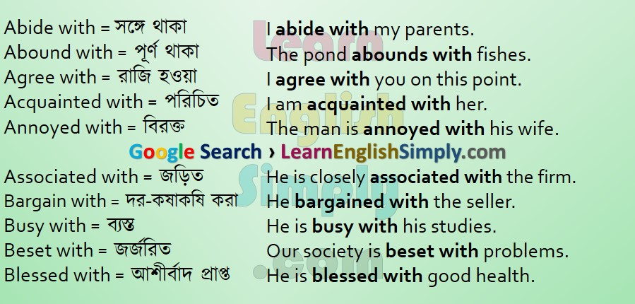 Preposition In Learn In Marathi All Complate: Part 21 - Learn English Simply