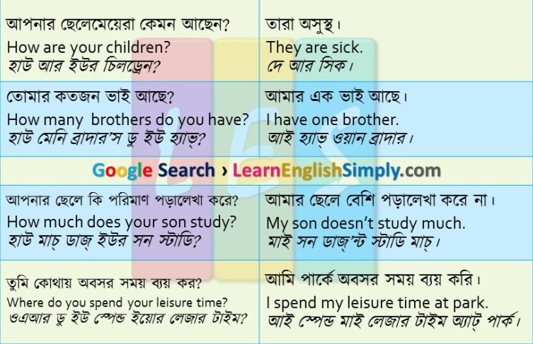 Spoken English Part 08