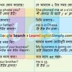 Spoken English Part 09