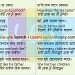 Spoken English Part 12