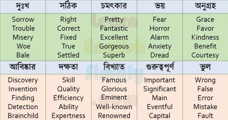 Synonyms Part 02