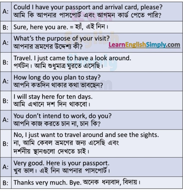 Conversation Part 24 - Learn English Simply