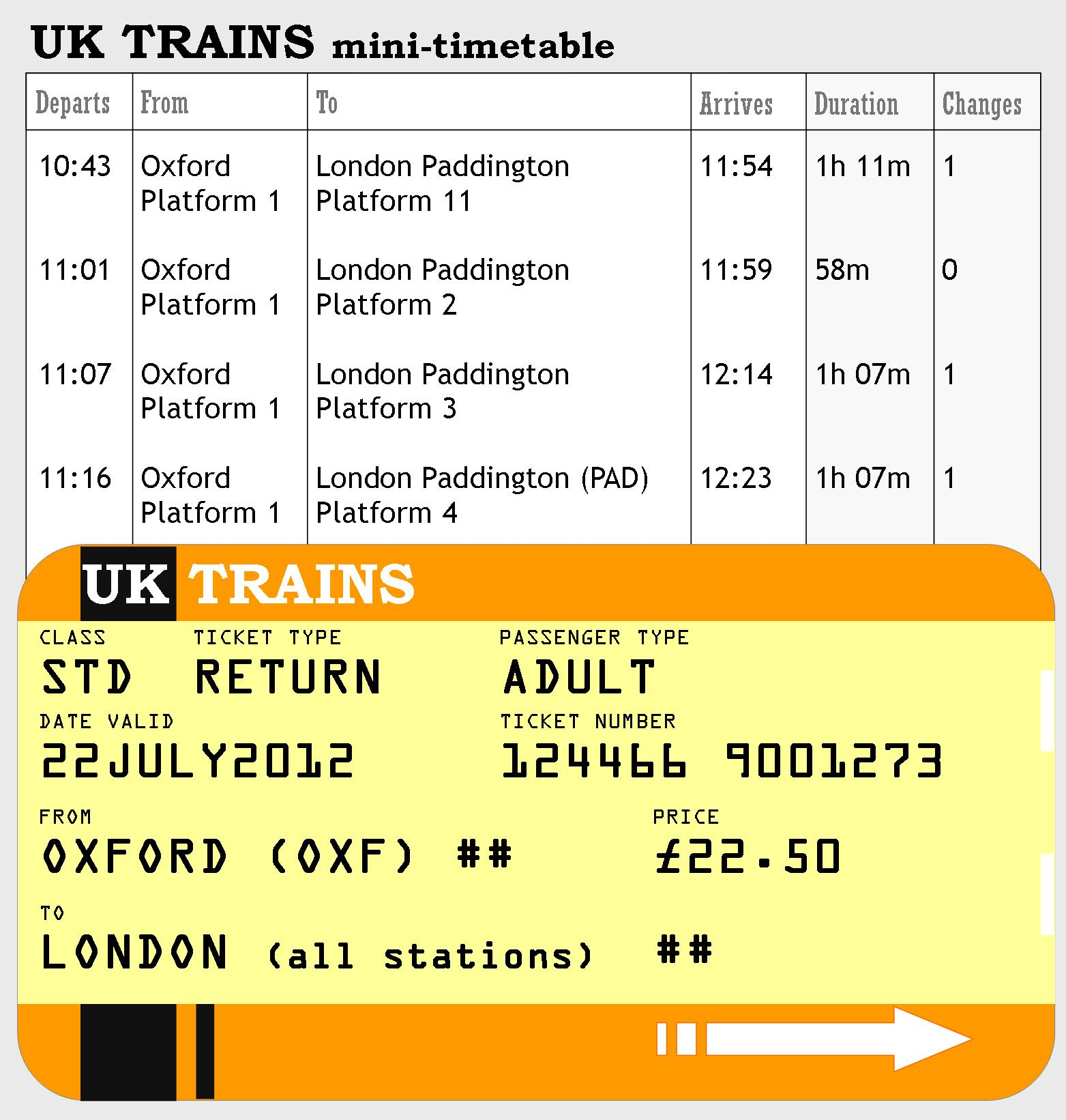 A Train Timetable Learnenglish Teens
