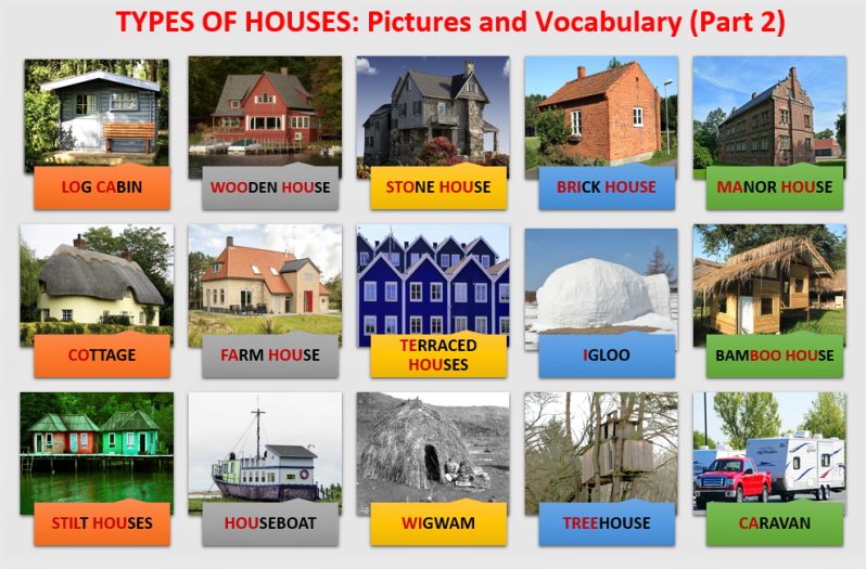 Types of Houses, Pictures and Vocabulary (Part 2), Learn English With Africa, January 2017-English Worksheets