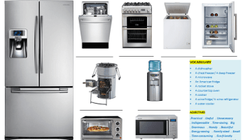 Vocabulary To Describe Small Kitchen Appliances And
