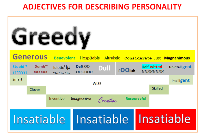 Adjectives for describing people and personality_Learn English With Africa