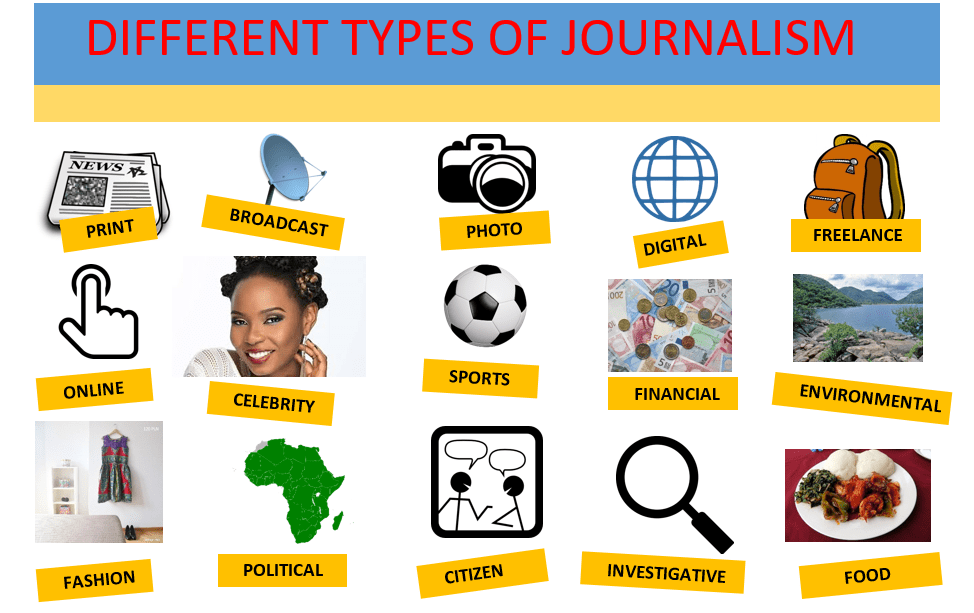 English worksheets-vocabulary-different-types-of-journalism-media-and-journalism-learn-english-with-africa-october-2016
