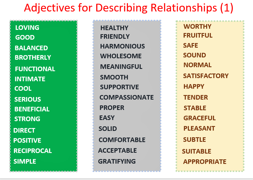 Vocabulary For Describing Relationships: Adjectives, Comprehensive  Worksheets And Story (Salt No More) - Learn English With Africa