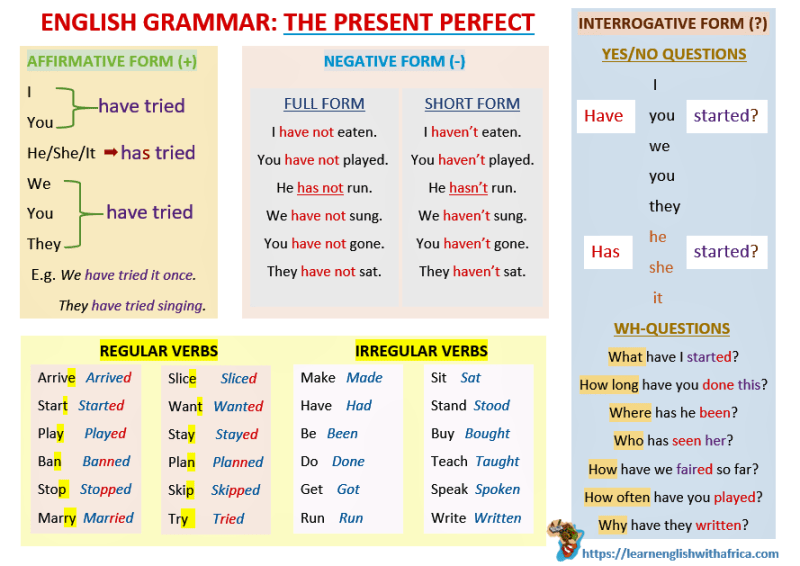 Intermediate worksheets - Learn English With Africa