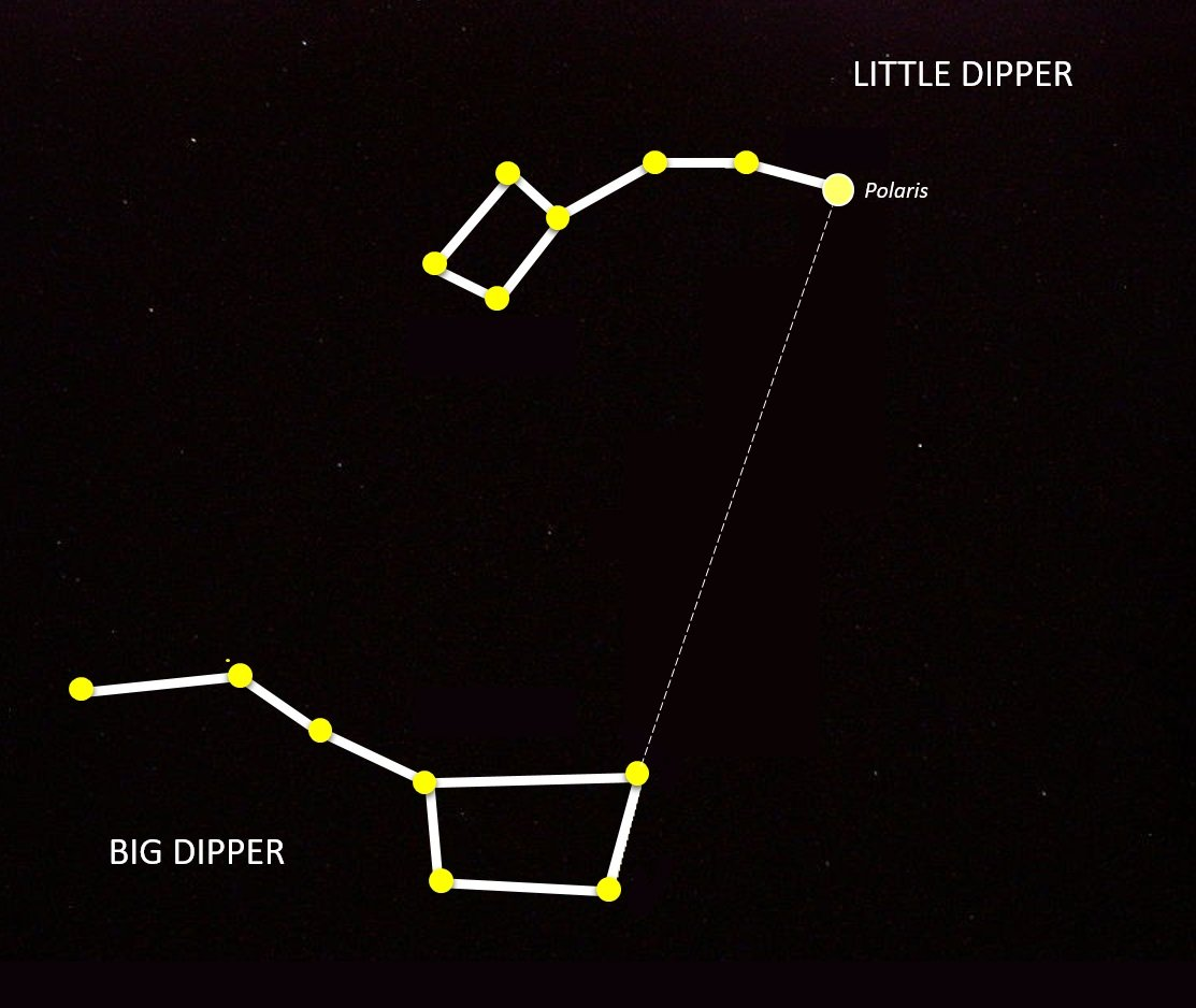How To Differentiate The Big Dipper From The Little Dipper