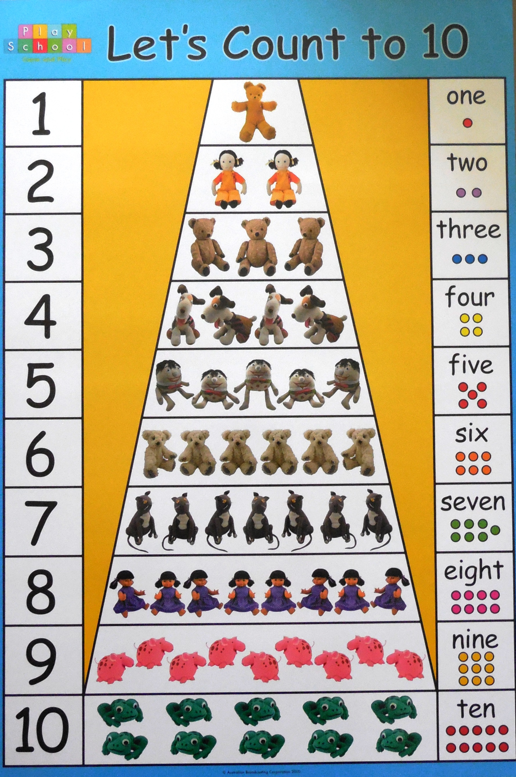 Abc Play School Counting To 10 Poster Learn Heaps