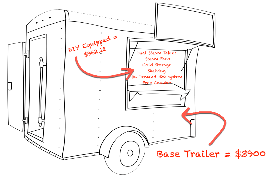 how to build a concession trailer