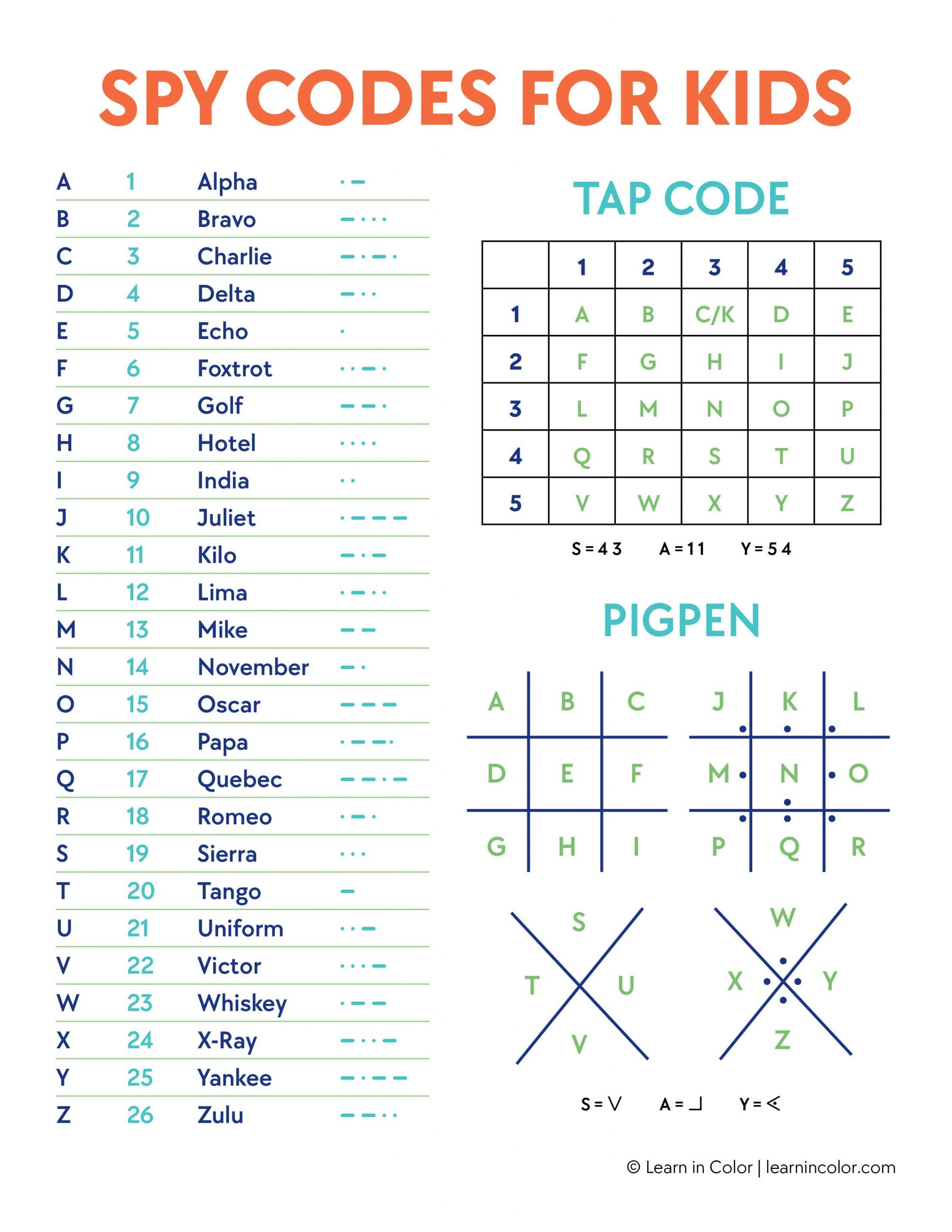 7 Secret Spy Codes And Ciphers For Kids With Free