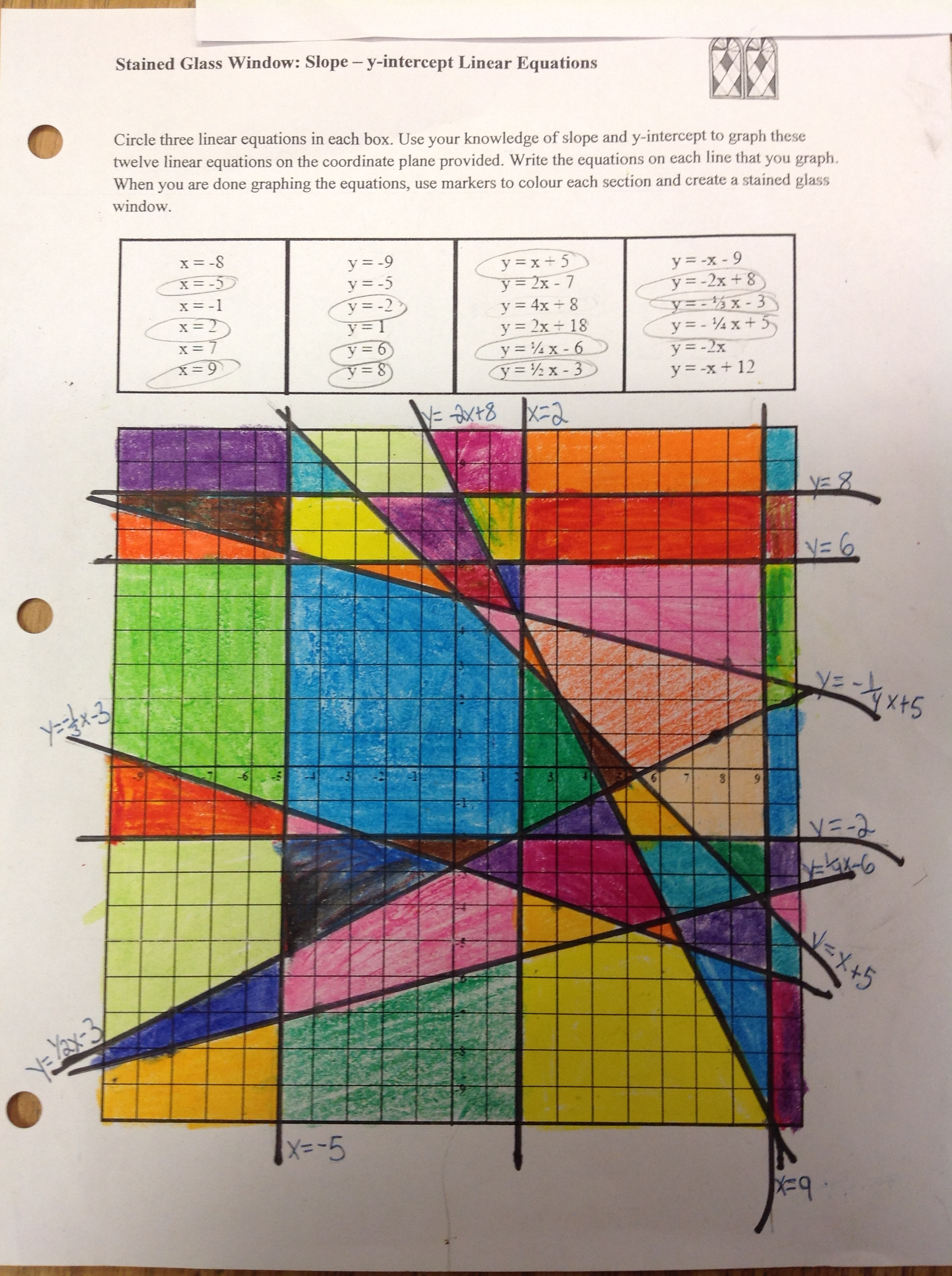 Linear Equations And Graphs Activities Paper And Pencil