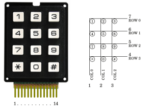 How to read Keypad with Arduino and I2C