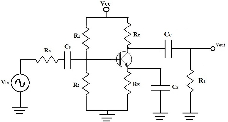 How To Calculate The Midband Gain Of A Transistor Circuit