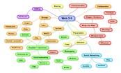 web2MindMap