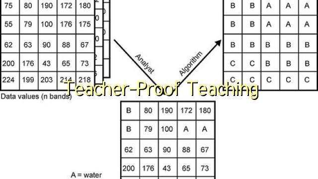 Teacher-Proof Teaching