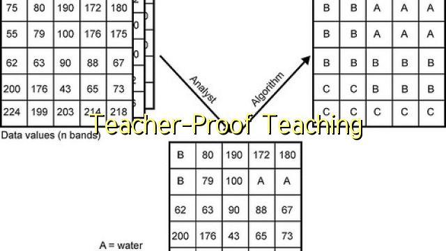 Teacher-Proof Teaching