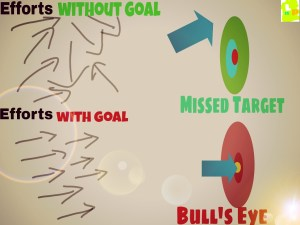 Efforts with goal and without goal