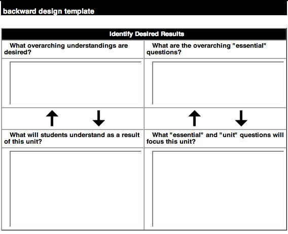 Ubd lesson plan template learning mastery - Understanding by design lesson plan template ...
