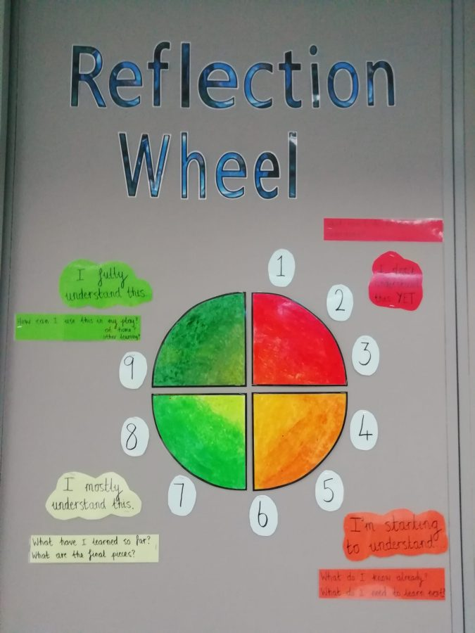 Wheel with a scale from 1-9 to build reflection skills.