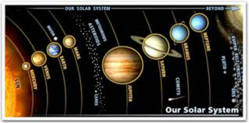Risultati immagini per solar system & kuiper belt