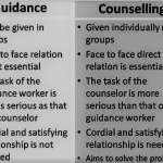 definition of guidance and counseling