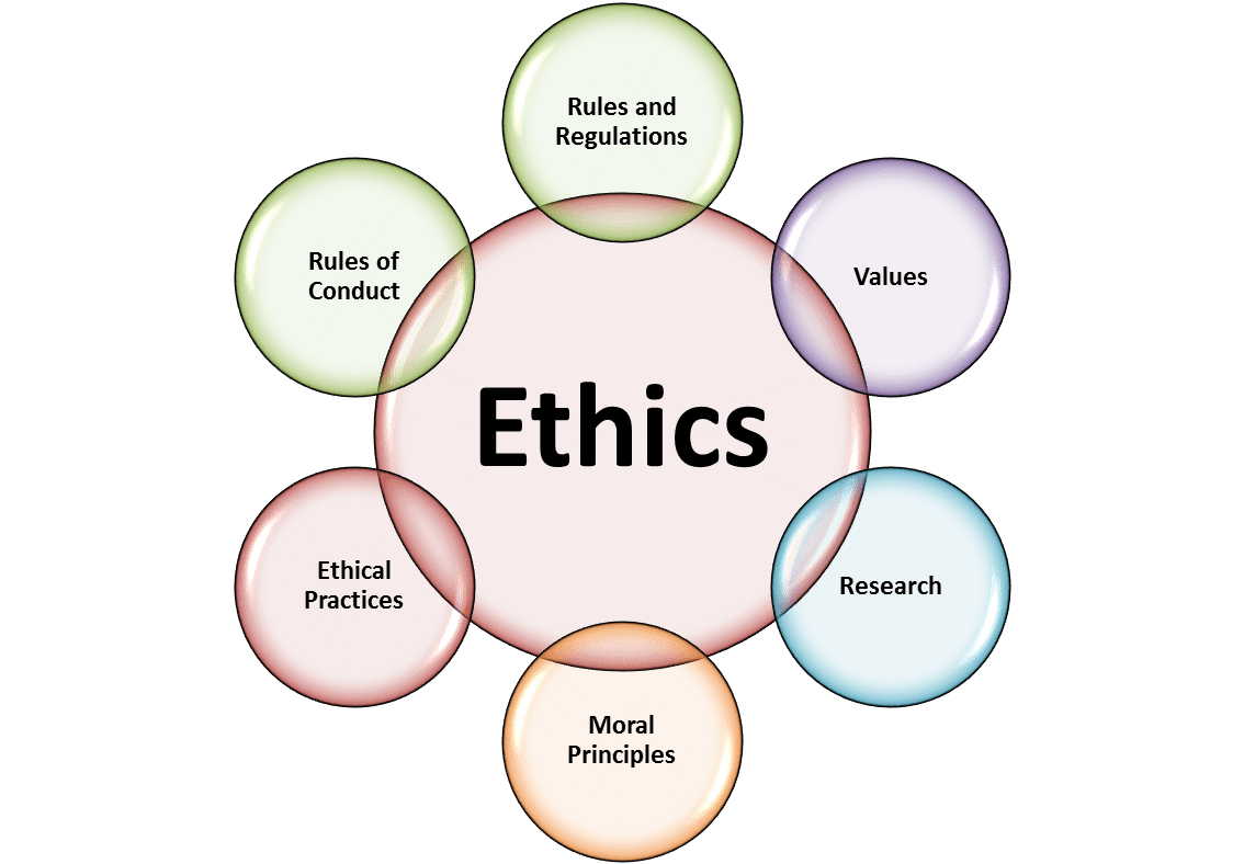 Ethics Learning With Larry