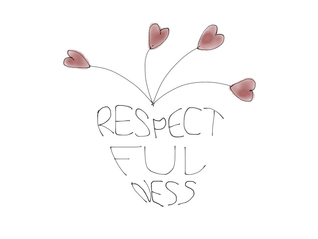 Core Values Respectfulness LRN LAF LUV LIV LYF Learn Laugh Love Live Life