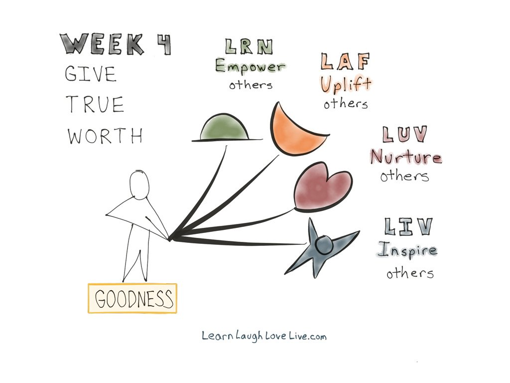 Path Give true worth LRN LAF LUV LIV LYF Learn Laugh Love Live Life