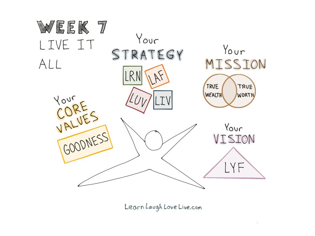 Path Week 7: Live it all