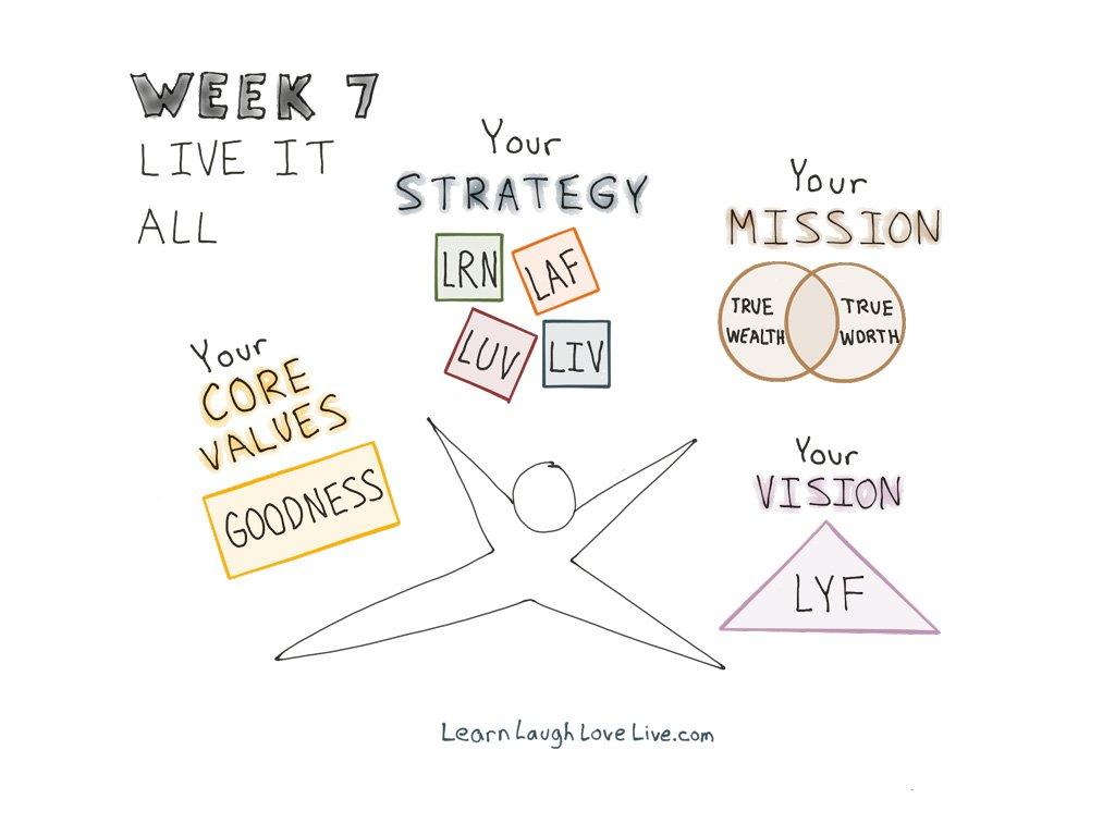 Path Week 7: Live it all