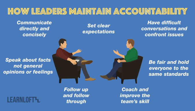 how leaders maintain accountability.001.png