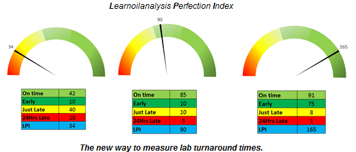 word image 18 How to benchmark oil condition monitoring lab turnaround times? Get your lab to send reports back to you fast.