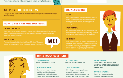 A Visual Guide to get a New Job