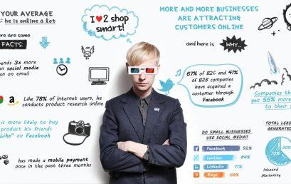 A new era 2016: Digital Marketing & Big Data Analytics