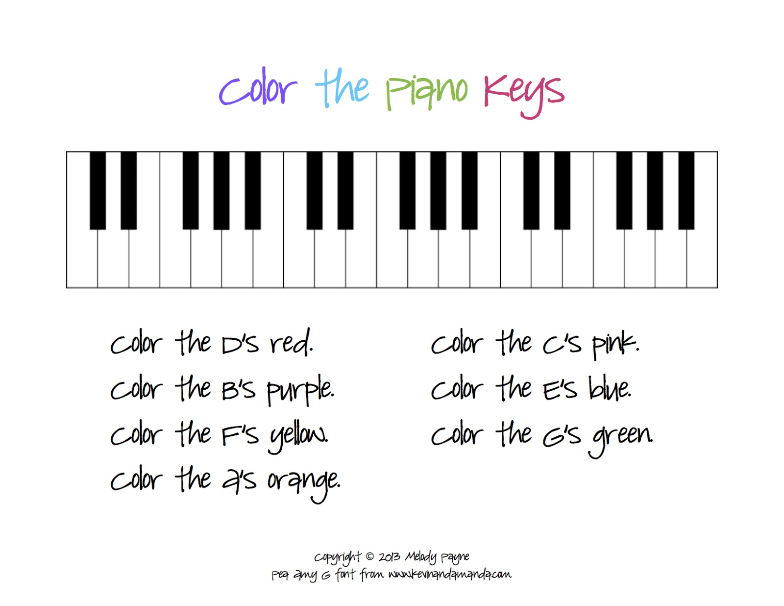 Learn Notes Piano