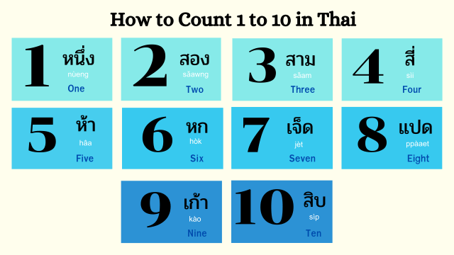 Thai Numbers - Learn Thai from a White Guy