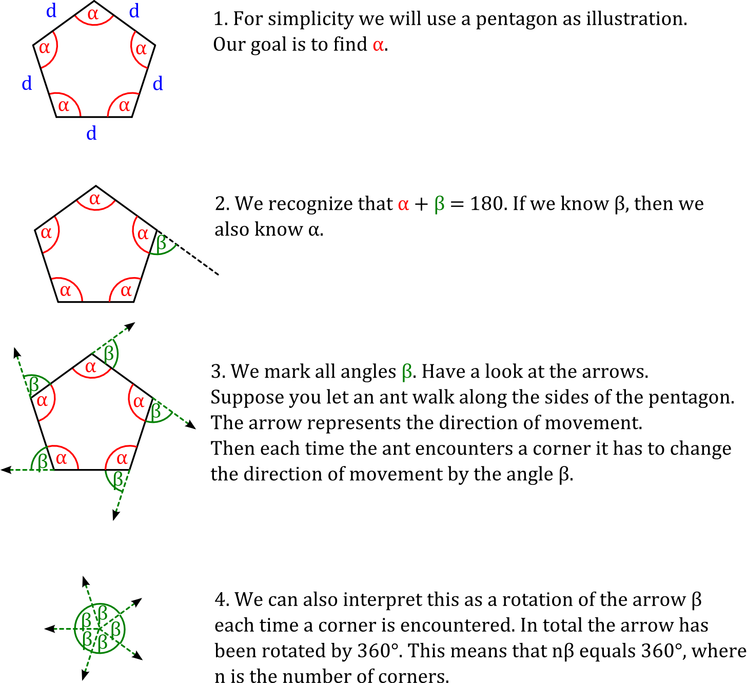 How To Draw Regular Polygons Learntofish S Blog