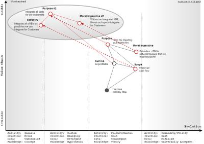 Diagrams.net (Draw.io)