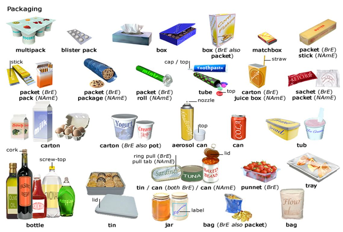 Spanish Food Words