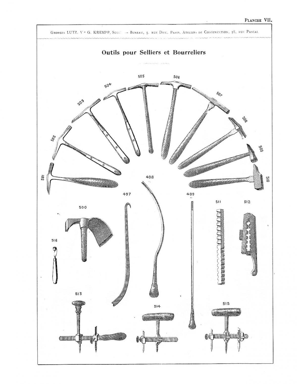 Tools Of A Swiss Sattler