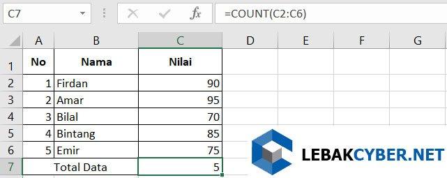 Fungsi Sum, Average, Max, Min dan Count Di Microsoft Excel