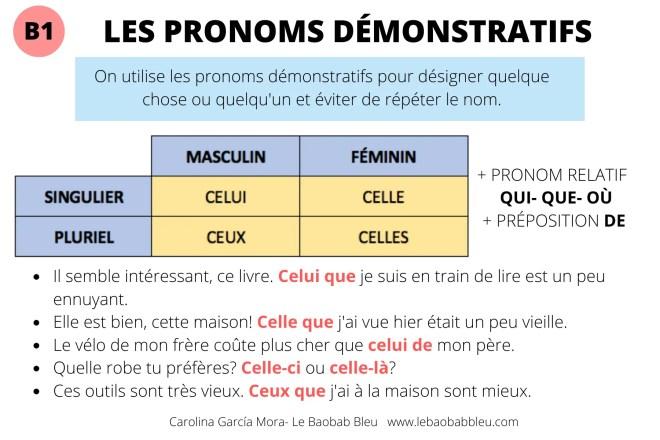 FICHE- LES PRONOMS DEMONSTRATIFS