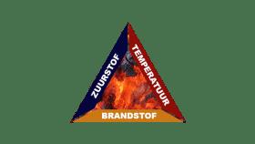 Brand driehoek