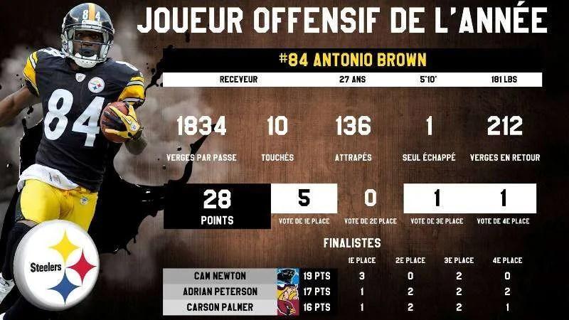 Brown-2016